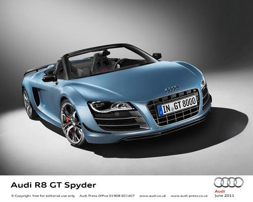most expensive cars to insure - Audi R8